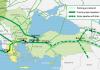 Nabucco Pipeline